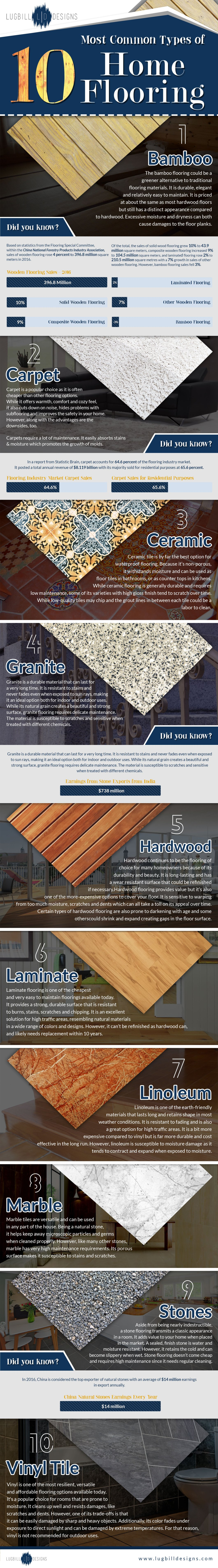 Home Flooring Catalogue: Floor Them in Style! - Infographic