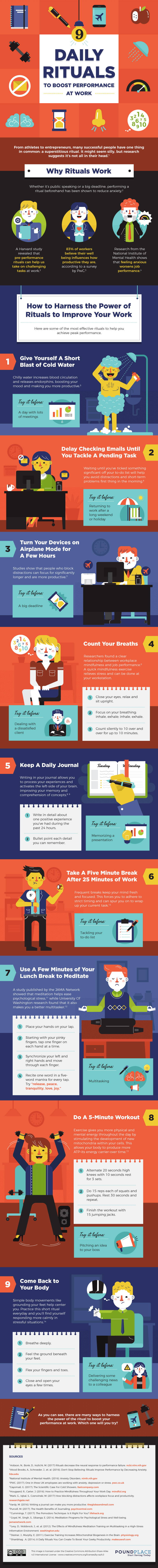 The Importance of Daily Rituals to Enhance Productivity and Performance - Infographic
