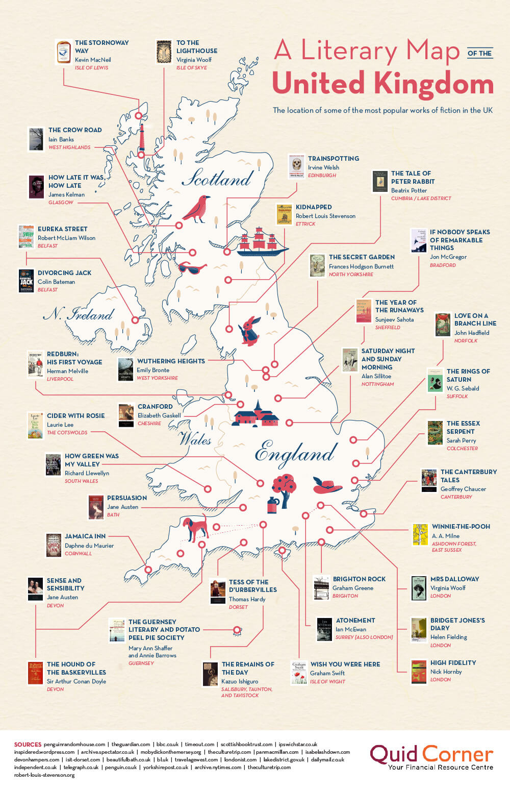 The Magical Land of Stories and Poems: The Literary Map of UK - Infographic