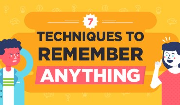 7 Ways to Ensure You Never Forget Anything! - Infographic