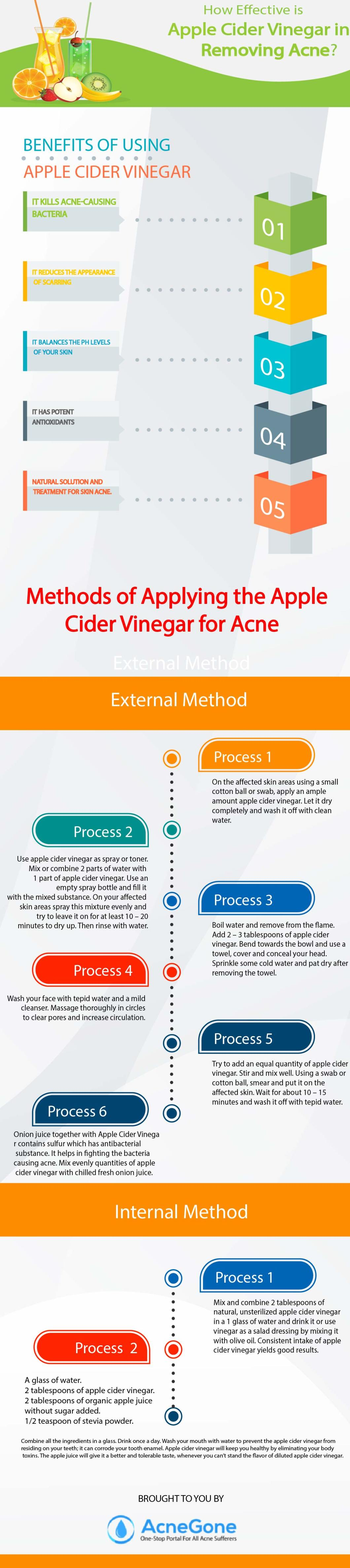 Kill Acne! How Apple Cider Vinegar is the Solution to Painful Acne - Infographic