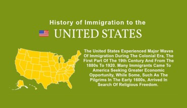 The Land Of, For and By Immigrants: USA's Immigration History - Infographic