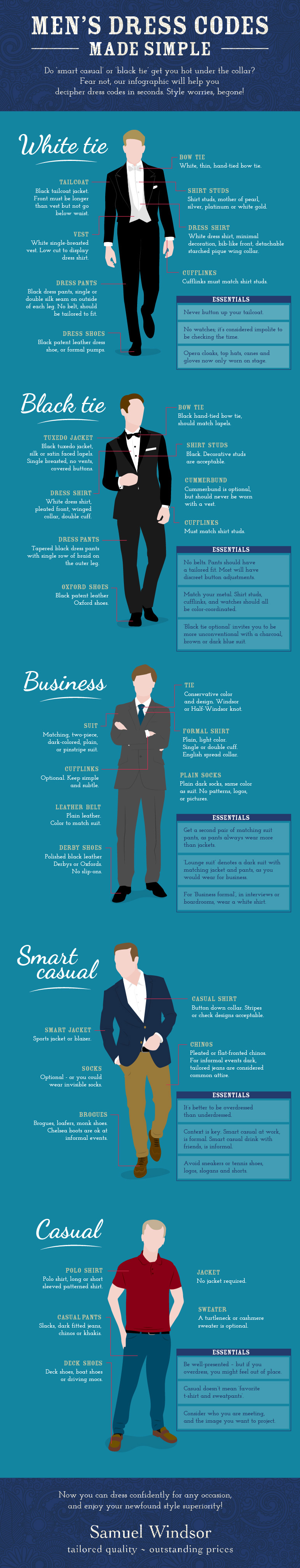What the Well-Dressed Man is Wearing: Codes of Men's Attire - Infographic