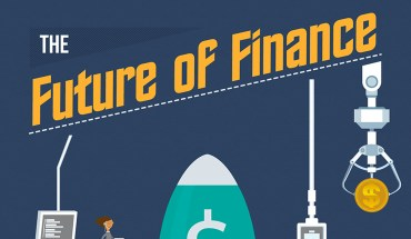 The Future is FinTech: The Swift-Changing Finance Landscape - Infographic