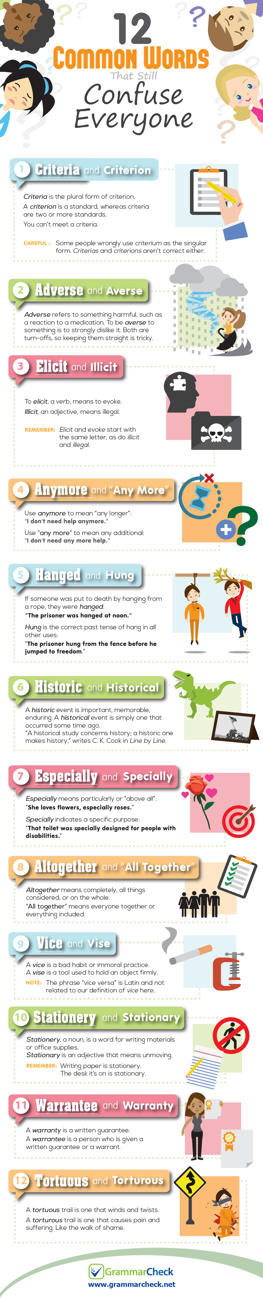 12 Commonly Used English Words that Still Confuse and Confound - Infographic