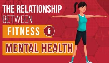 The Power-Packed Relationship Between Physical Fitness and Positive Mental Health - Infographic