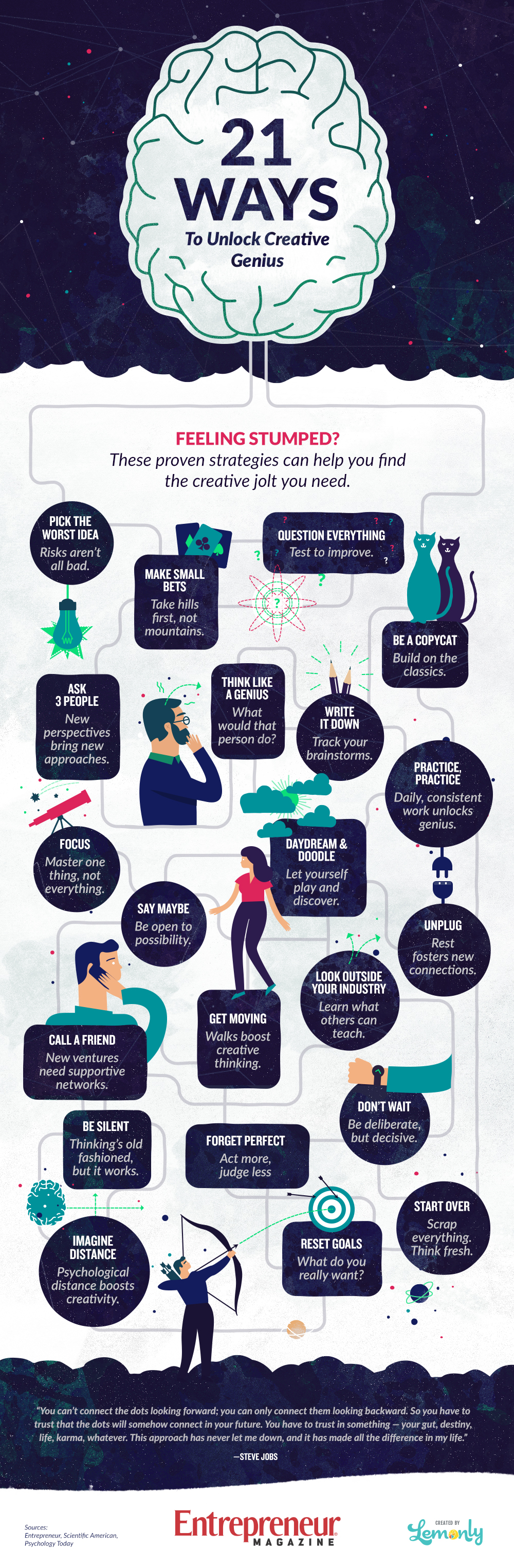 21 Tools That Will Help You Unleash Your Creative Potential - Infographic