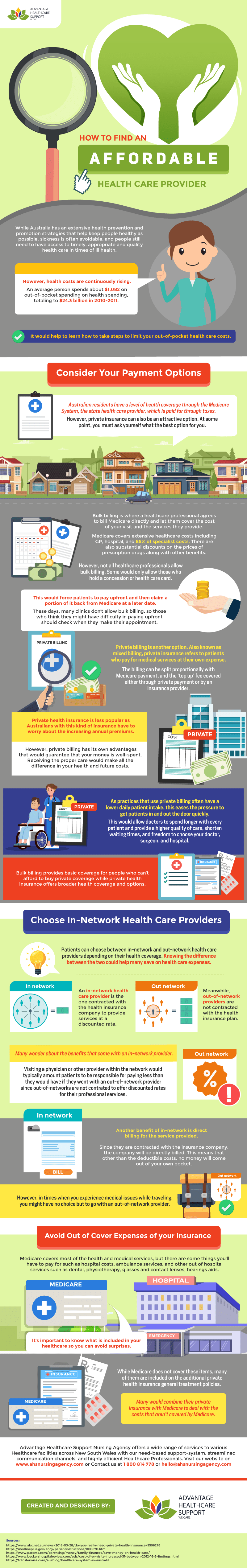 How to Find an Affordable Health Care Provider - Infographic