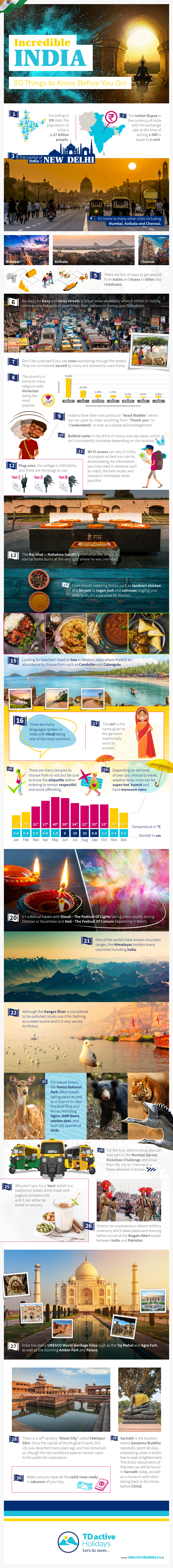 Incredible India - 30 Things to Know Before You Go - Infographic
