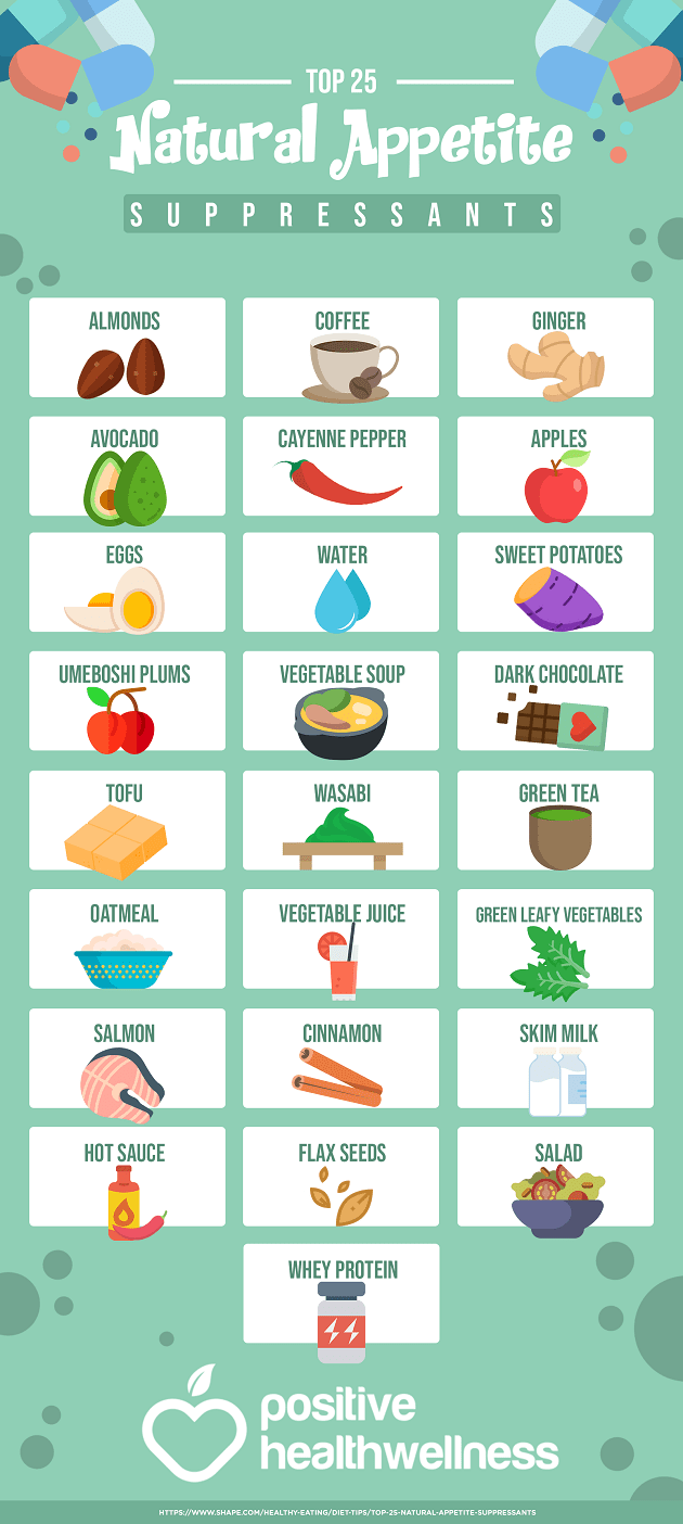 25 Natural Foods that Help Curb Appetite - Infographic