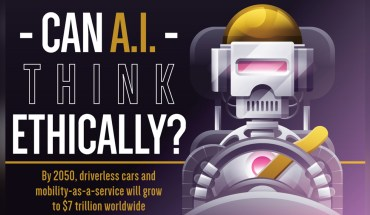 Can AI Think Ethically? - Infographic