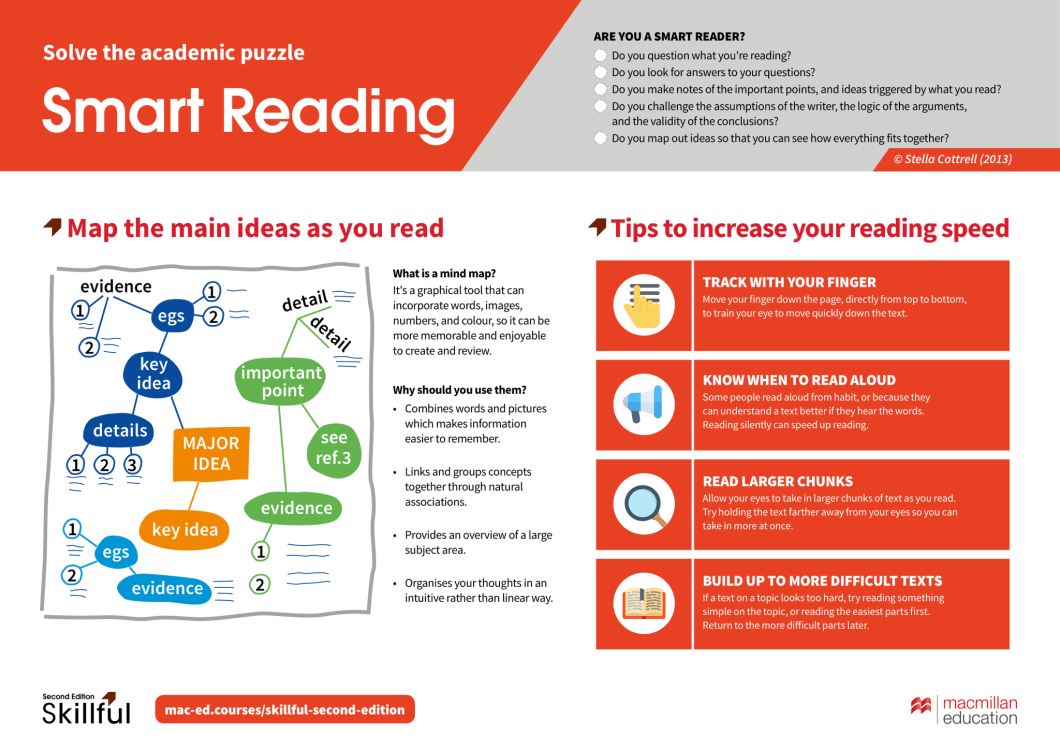 How to Be a Smart Reader - Infographic