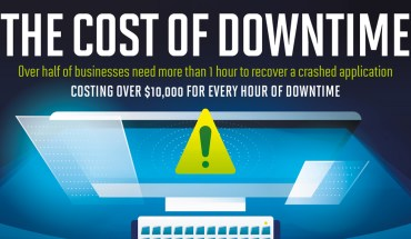 The Cost Of Downtime - Infographic