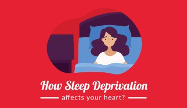 The Unhealthy Connection Between Sleep Deprivation and Heart Disease - Infographic