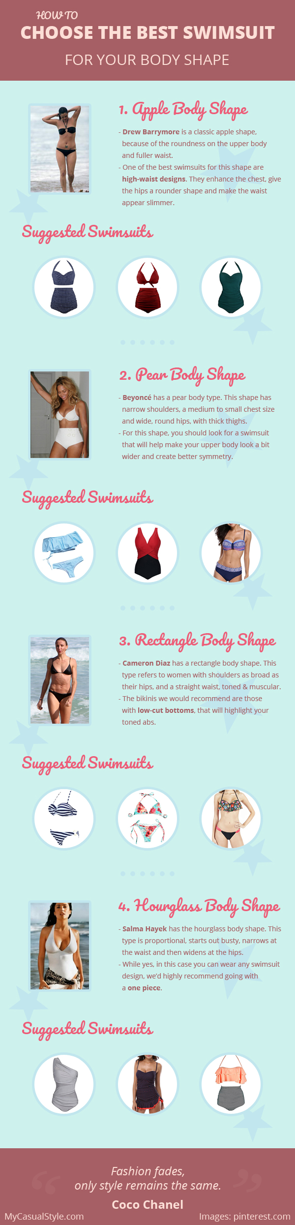Choosing the Right Swimsuit: Because Beauty Comes in All Shapes and Sizes! - Infographic