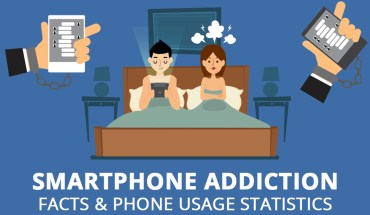 How Common is Nomophobia? Smartphone Usage and Addiction Statistics - Infographic