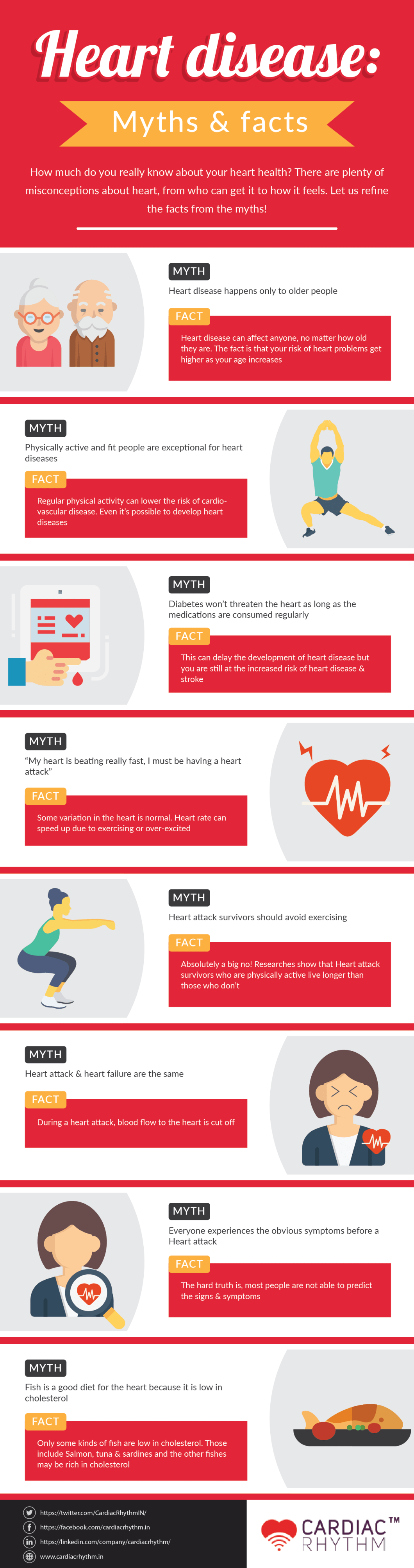 8 Misperceptions of Heart Disease and the Facts - Infographic