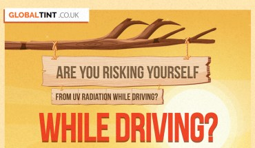 Are You Risking Yourself From UV Radiation While Driving? - Infographic