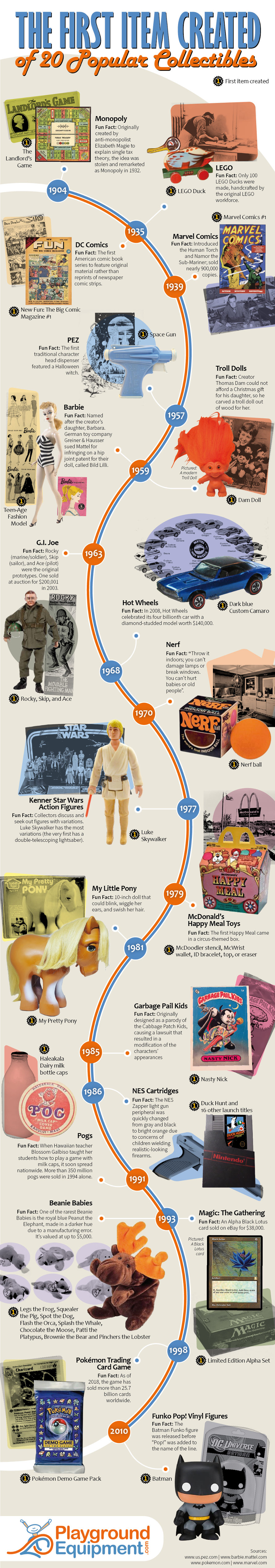 History of 20 Popular Children's Collectibles and How They Started - Infographic