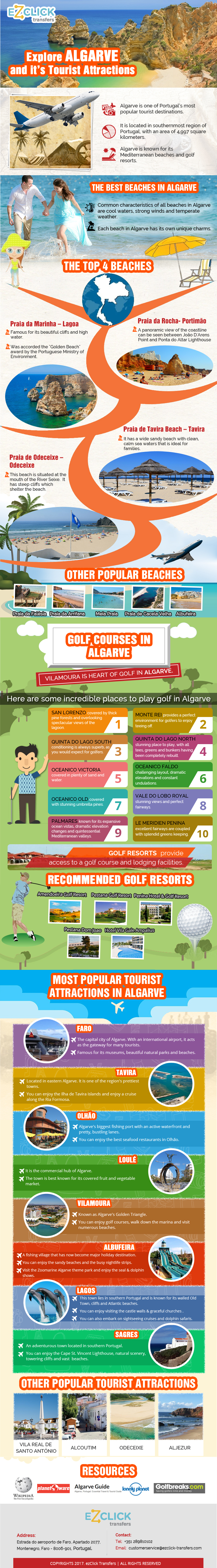 Why Holidaying in Algarve is a Bucket-List Must! - Infographic
