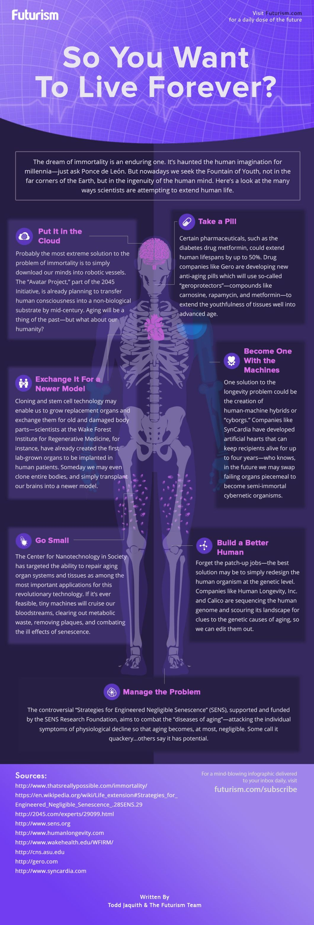 Will Man's Quest for the Fountain of Youth Be Realized? - Infographic
