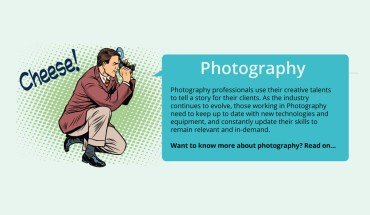 How to Build a Career in Photography: Skills and Qualifications - Infographic