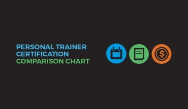 Personal Trainer Accreditation: Comparison of Certification Options - Infographic
