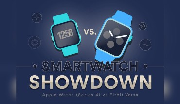 Smartwatch Showdown: Apple Watch (Series 4) vs Fitbit Versa - Infographic
