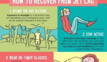 9 Natural Ways to Beat Jet Lag - Infographic