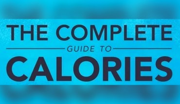 Every Question Answered on the 'Calorie' - Infographic