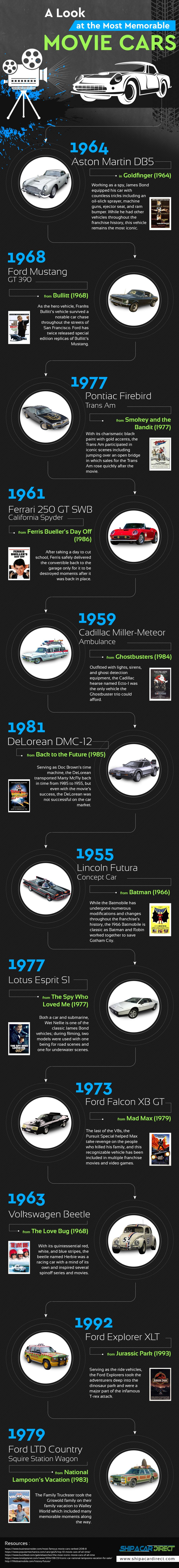 Most Memorable Movie Cars that Make Car-Aficionados Sigh with Envy - Infographic