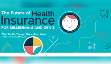The Future of Health Insurance - Infographic