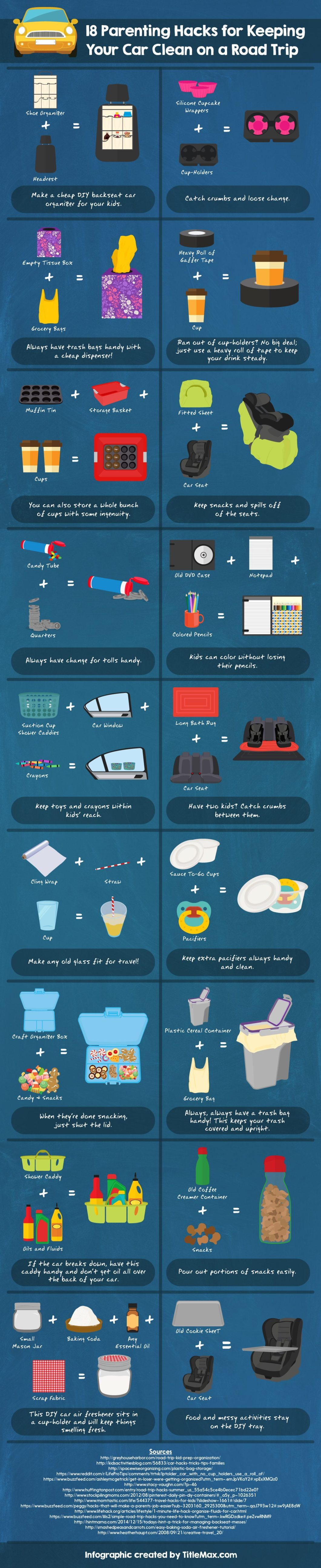 Keeping Your Car Clean on Road Trips: Tips and Tricks - Infographic