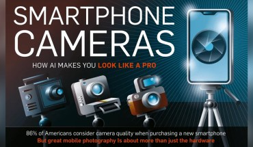 How AI In Smartphone Cameras Makes You Look Like A Pro - Infographic