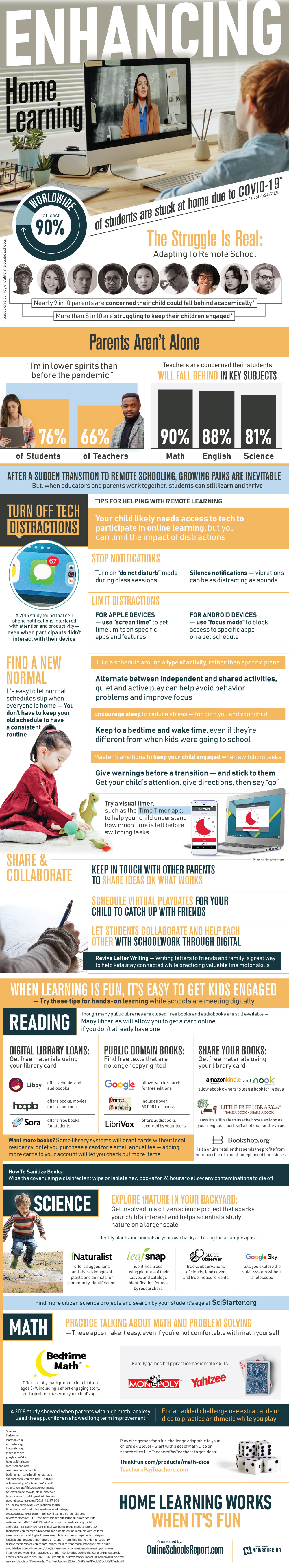 Rethinking Home Learning - Infographic