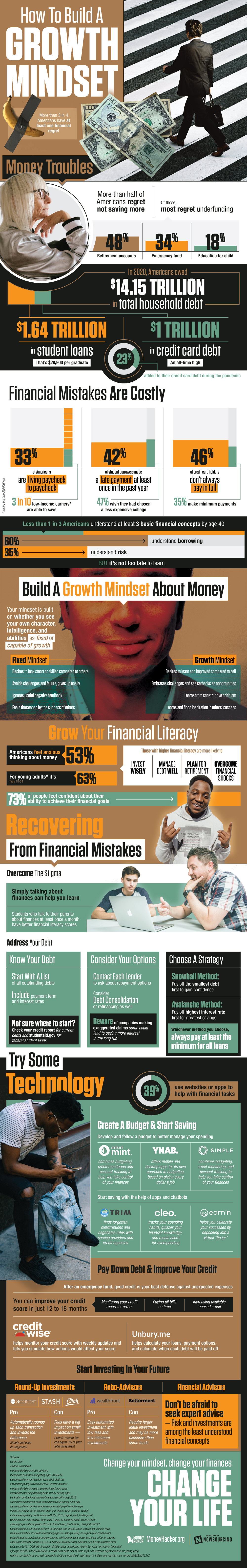 A Growth Mindset And Your Personal Finances - Infographic