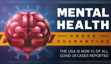 How To Keep Your Mental Health In Check During Quarantine - Infographic