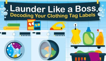 Treat Your Clothes Right- Your Ultimate Guide On Reading Clothing Tags - Infographic