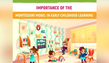 How Early Should Your Kid Start Education?
