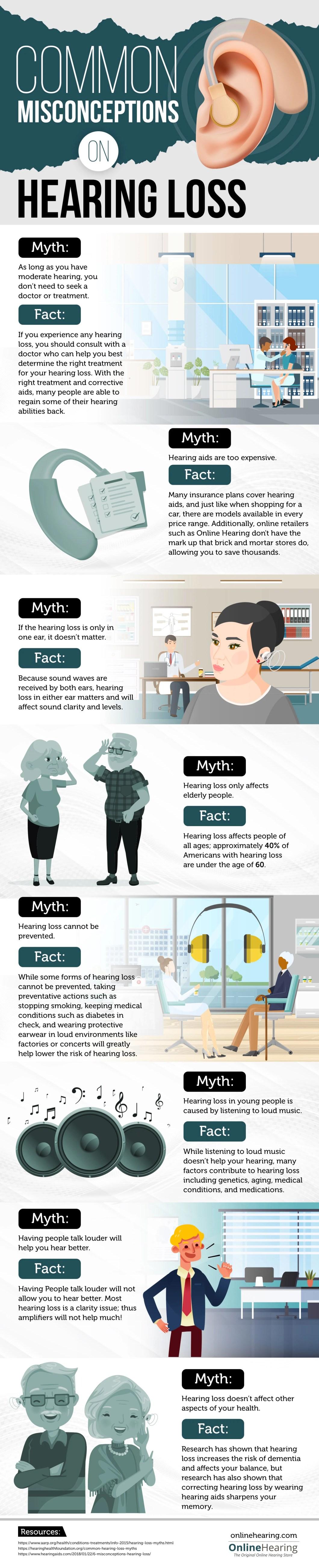 8 Common Myths Surrounding Hearing Loss!