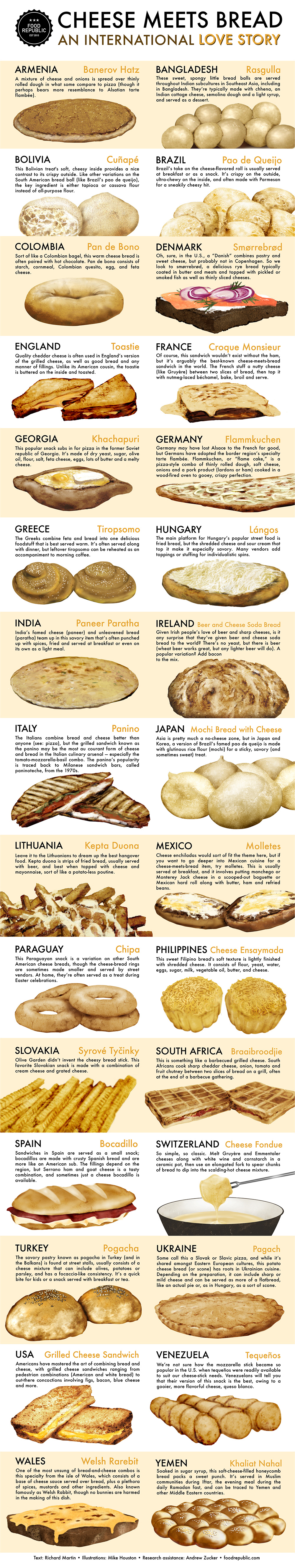 30 Countries With The Best Bread-Cheese Combo - Infographic