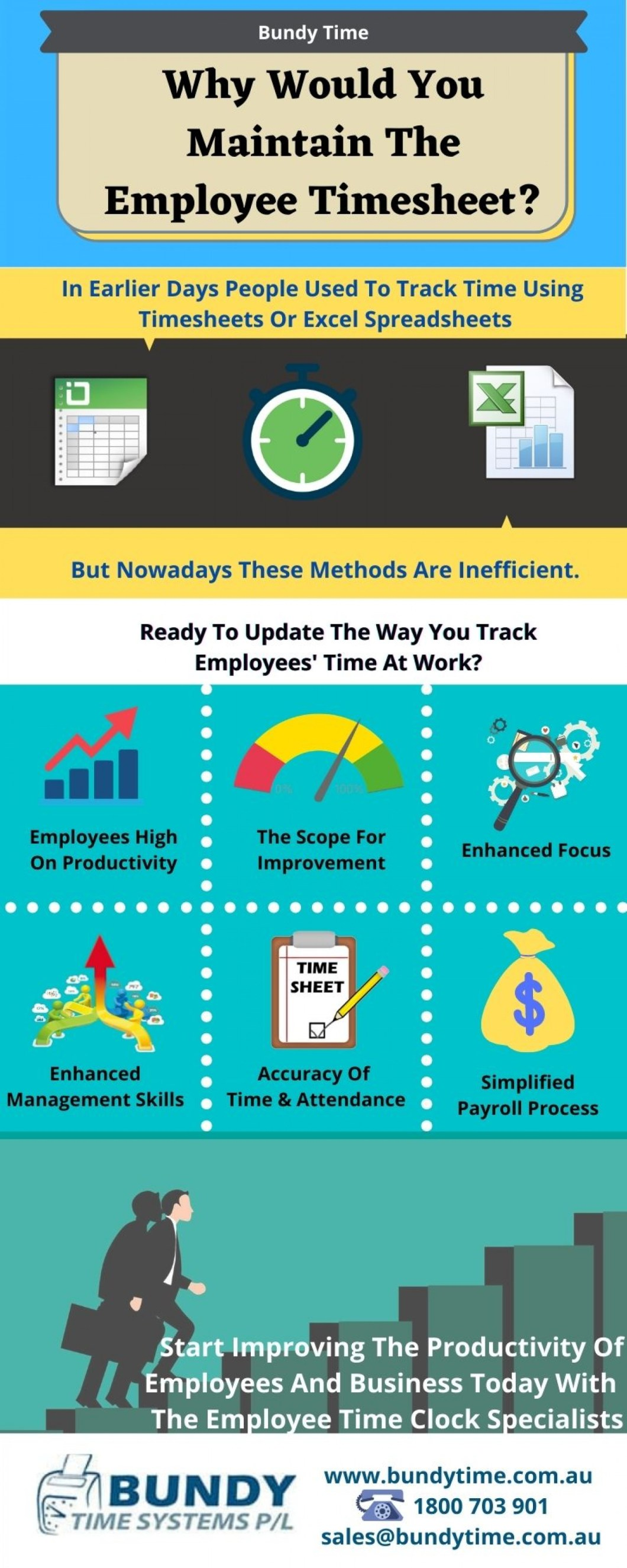 Importance Of Employee Time Attendance Software For Small Business - Infographic