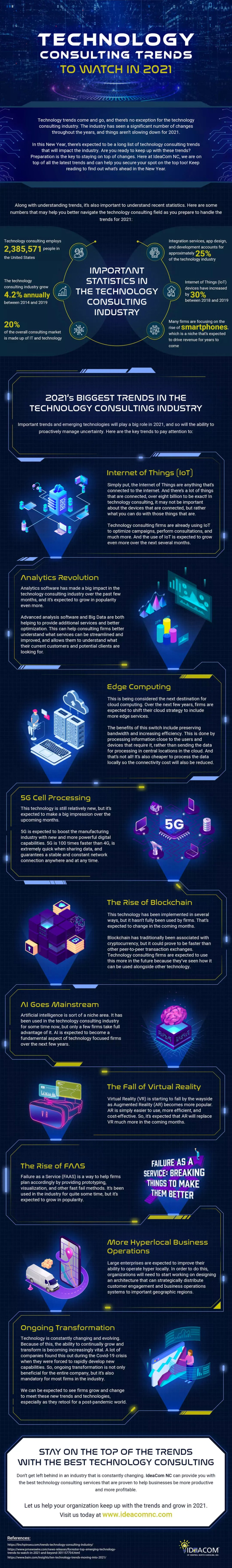 Technology Consulting Trends to Watch In 2021 - Infographic