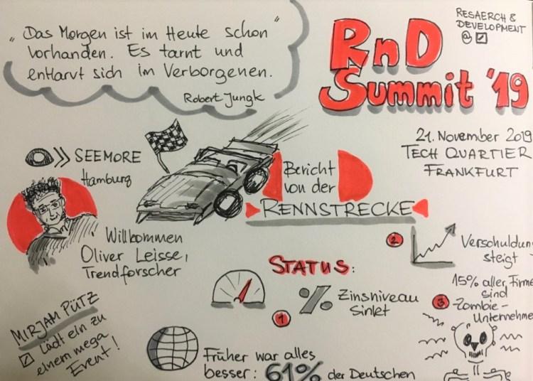 Sketchnote Deutsche Bank Peggy Norbisrath