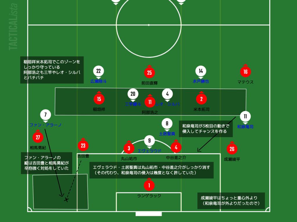 2020年ルヴァンカップグループステージ第1節 鹿島戦マッチプレビューの答え合わせ #grampus #antlers