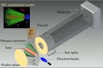 Scientists Devise New Diagnostic for Cutting-Edge and Next-Gen Particle Accelerators