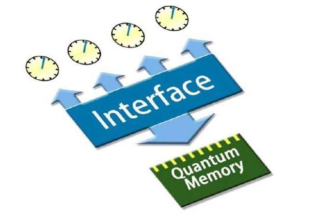 Quantum stopwatch stores time in a quantum memory