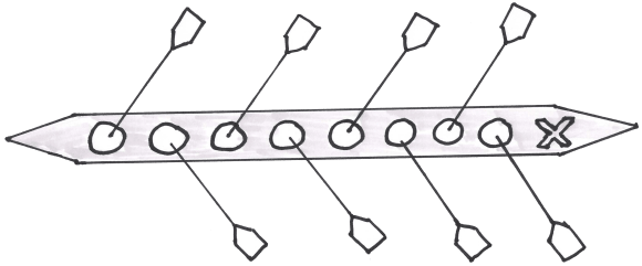 lean startup principles - crew boat