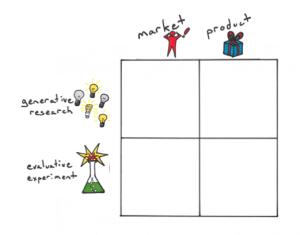 illustration - lean startup playbook empty