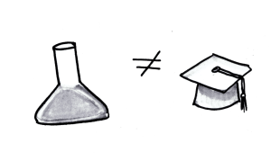 Running experiments does not guarantee knowledge